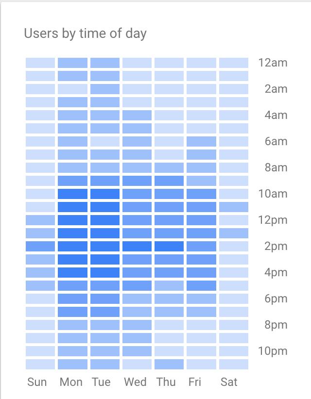 Exemplo de horário de visitas num site.